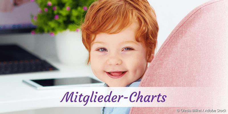 Mitglieder-Charts