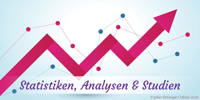 Statistiken, Analysen & Studien
