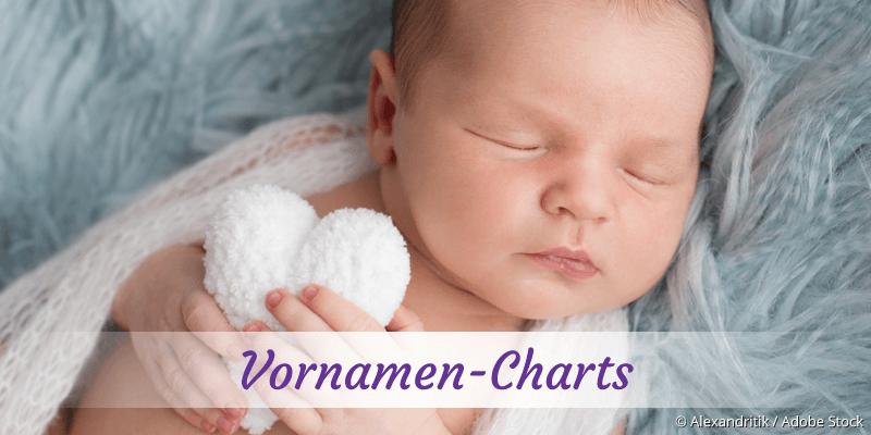 Vornamen-Charts