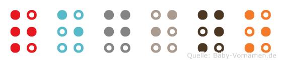 Regino in Blindenschrift (Brailleschrift)