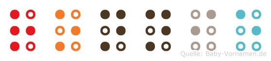 Ronnie in Blindenschrift (Brailleschrift)