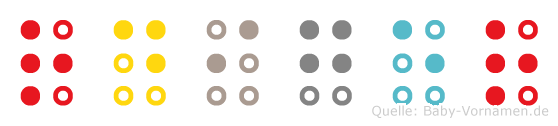 Rüdiger in Blindenschrift (Brailleschrift)