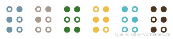 Sixten in Blindenschrift (Brailleschrift)