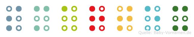 Smartex in Blindenschrift (Brailleschrift)