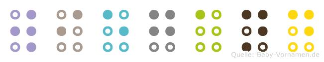 Wiegand in Blindenschrift (Brailleschrift)