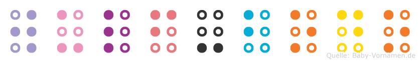 Wulf-Bodo in Blindenschrift (Brailleschrift)