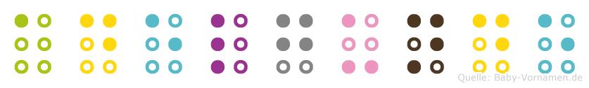Adelgunde in Blindenschrift (Brailleschrift)