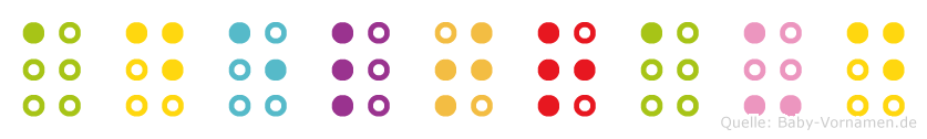 Adeltraud in Blindenschrift (Brailleschrift)