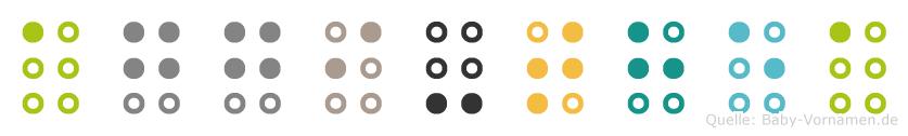 Aggi-Thea in Blindenschrift (Brailleschrift)