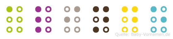 Alinde in Blindenschrift (Brailleschrift)