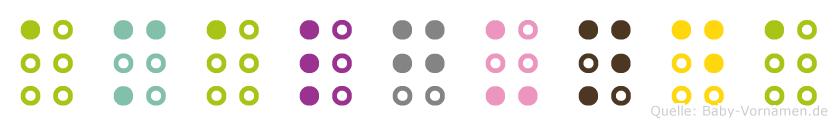 Amalgunda in Blindenschrift (Brailleschrift)