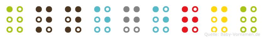 Annegerda in Blindenschrift (Brailleschrift)