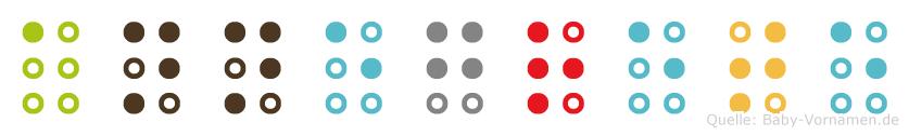 Annegrete in Blindenschrift (Brailleschrift)