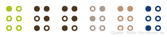 Annick in Blindenschrift (Brailleschrift)
