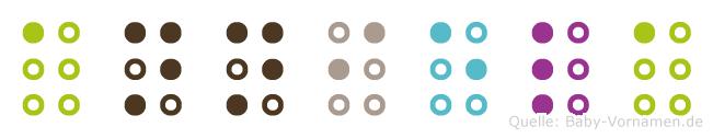 Anniela in Blindenschrift (Brailleschrift)