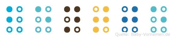 Bentje in Blindenschrift (Brailleschrift)