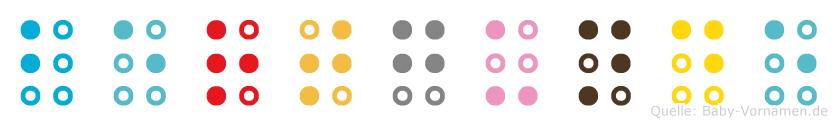 Bertgunde in Blindenschrift (Brailleschrift)