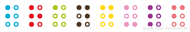 Brandulf in Blindenschrift (Brailleschrift)
