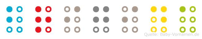 Brigida in Blindenschrift (Brailleschrift)