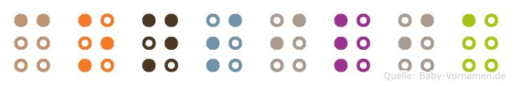 Consilia in Blindenschrift (Brailleschrift)