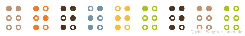 Constanca in Blindenschrift (Brailleschrift)