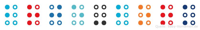 Börje-Bork in Blindenschrift (Brailleschrift)