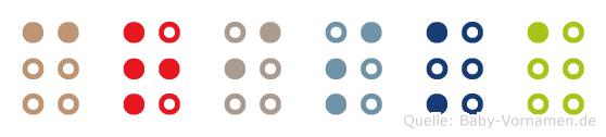 Criska in Blindenschrift (Brailleschrift)
