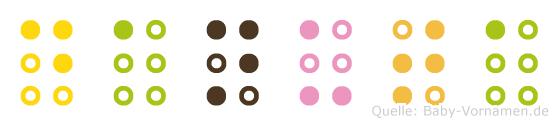 Danuta in Blindenschrift (Brailleschrift)