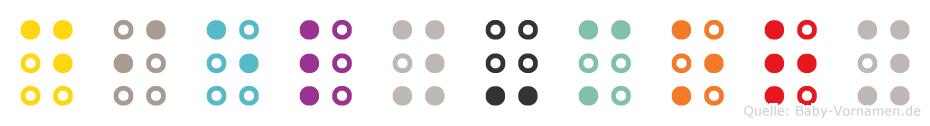 Diely-Mory in Blindenschrift (Brailleschrift)