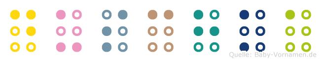 Duschka in Blindenschrift (Brailleschrift)