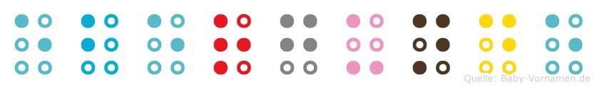 Ebergunde in Blindenschrift (Brailleschrift)