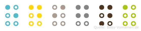 Edigna in Blindenschrift (Brailleschrift)
