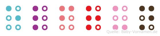 Elfrun in Blindenschrift (Brailleschrift)