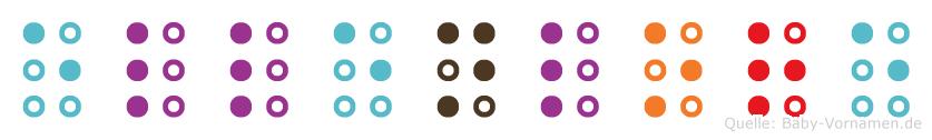 Ellenlore in Blindenschrift (Brailleschrift)