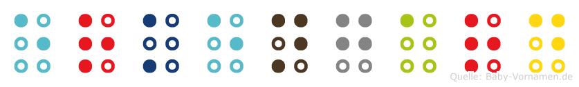 Erkengard in Blindenschrift (Brailleschrift)