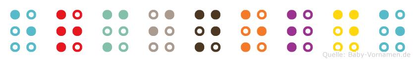 Erminolde in Blindenschrift (Brailleschrift)