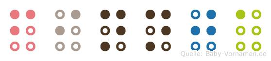 Finnja in Blindenschrift (Brailleschrift)