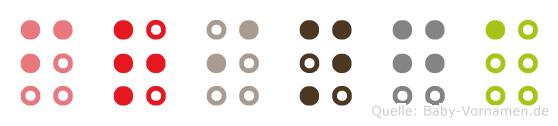 Fringa in Blindenschrift (Brailleschrift)