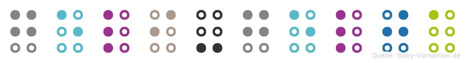 Geli-Gelja in Blindenschrift (Brailleschrift)