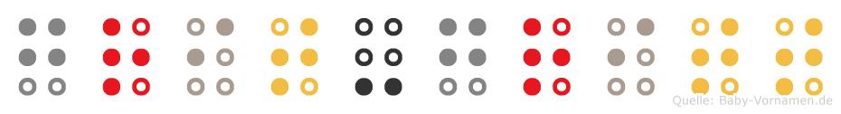 Grit-Gritt in Blindenschrift (Brailleschrift)