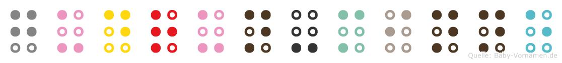 Gudrun-Minne in Blindenschrift (Brailleschrift)