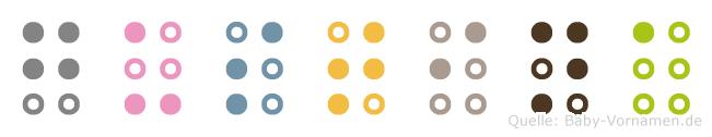 Gustina in Blindenschrift (Brailleschrift)