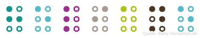 Heliane in Blindenschrift (Brailleschrift)