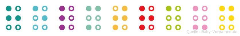 Helmtraud in Blindenschrift (Brailleschrift)