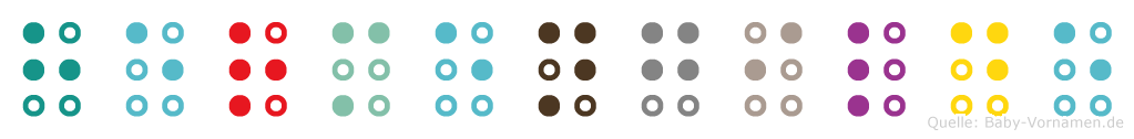 Hermengilde in Blindenschrift (Brailleschrift)
