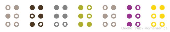 Ingvild in Blindenschrift (Brailleschrift)