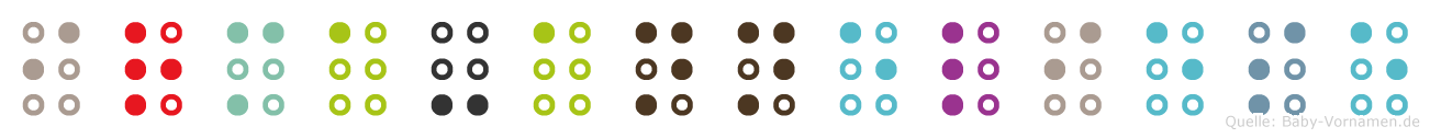Irma-Anneliese in Blindenschrift (Brailleschrift)