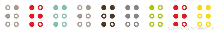 Irmingard in Blindenschrift (Brailleschrift)