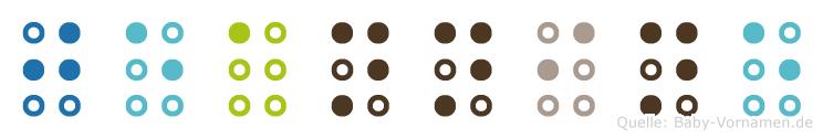 Jeannine in Blindenschrift (Brailleschrift)