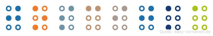 Joscijka in Blindenschrift (Brailleschrift)